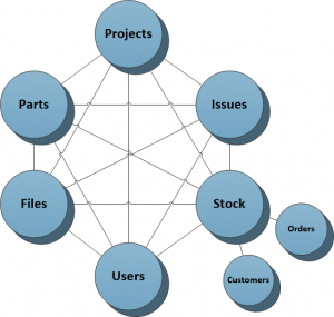 Maestro Component Diagram